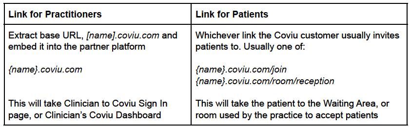 Coviu Link Integration
